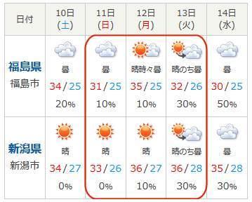 天気予報190810.jpg